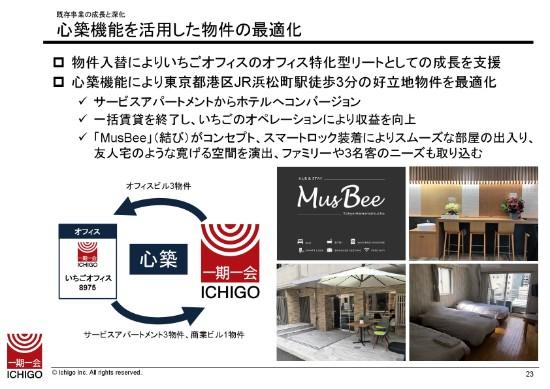 Ichigo-023