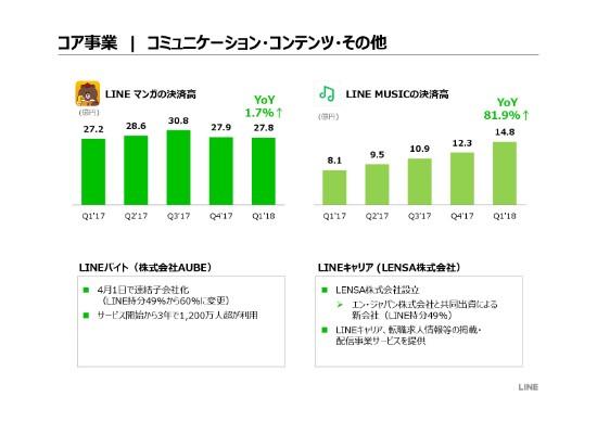 LINE1q-010