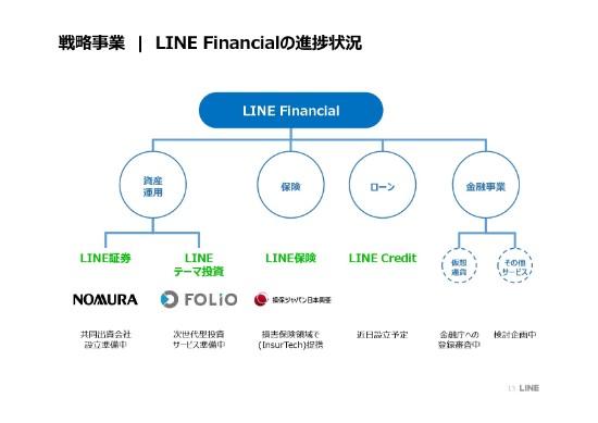 LINE1q-013