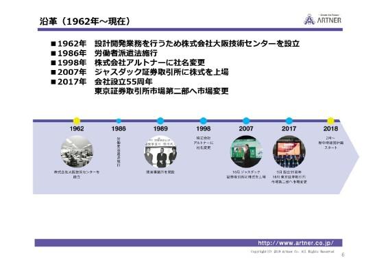artner-006