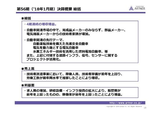 artner-019