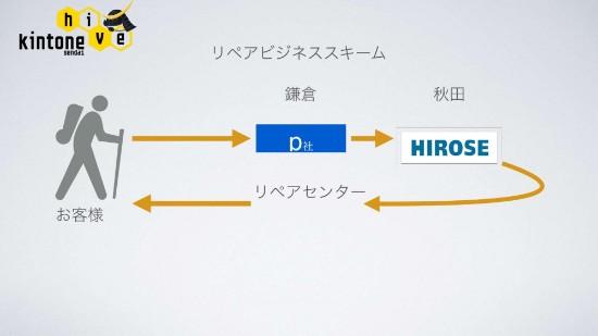 hiro (11)