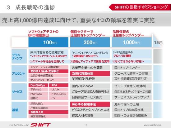 shift2q-019