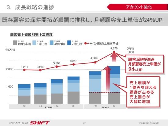 shift2q-022