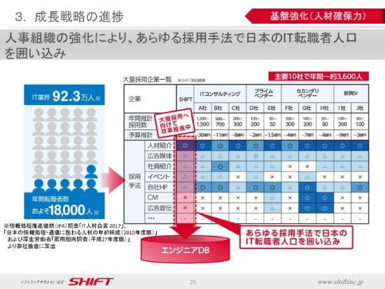 shift2q-025