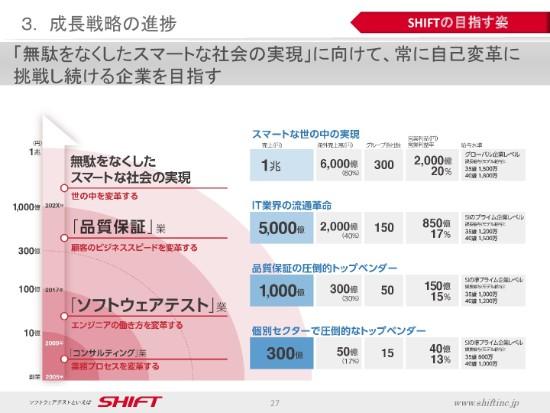 shift2q-027