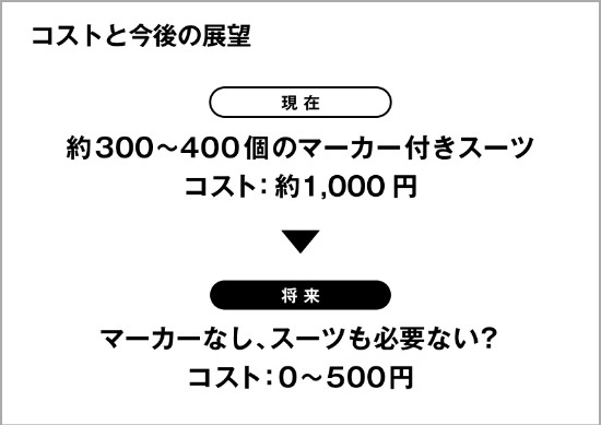 PB-010