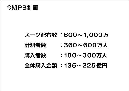 PB-019