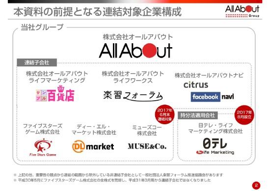 all4q (2)