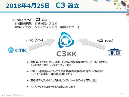 cmic-040