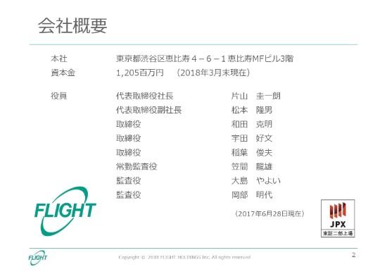 flighthd4q-002