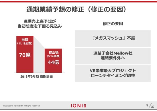 ignis2q-009