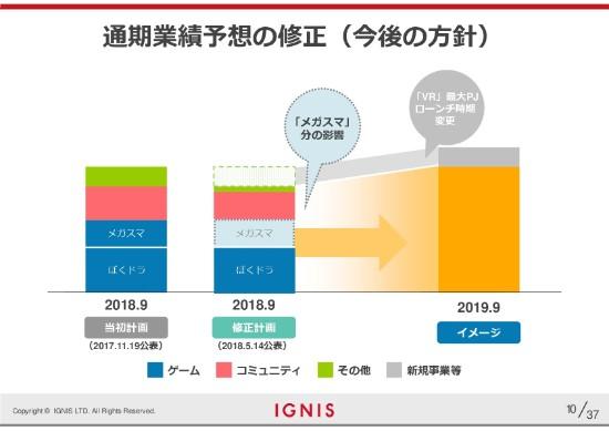 ignis2q-010