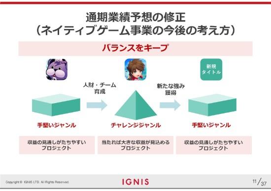 ignis2q-011