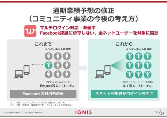 ignis2q-012