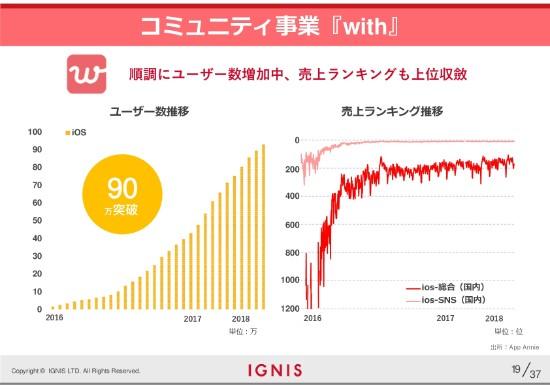 ignis2q-019