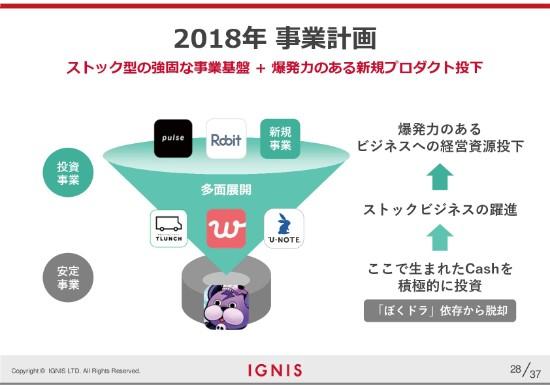 ignis2q-028