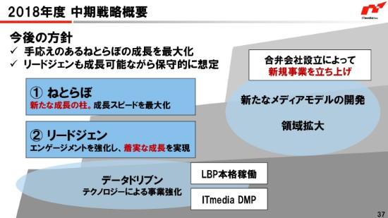 itmedia-037