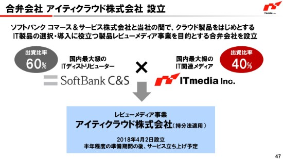 itmedia-047