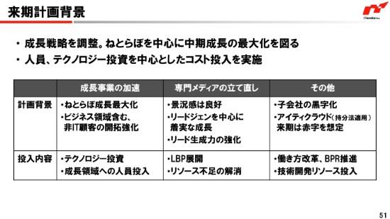 itmedia-051