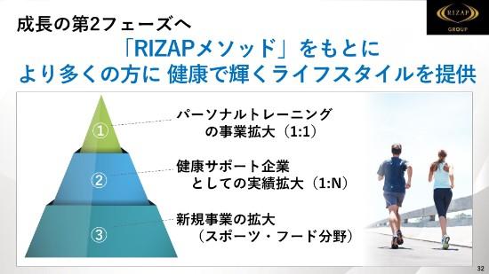 rizap4q-032