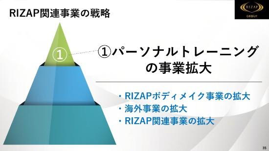 rizap4q-035