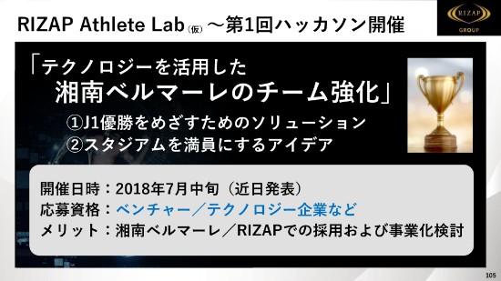rizap4q-105