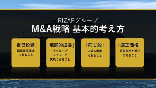 rizap4q-117