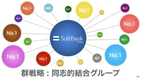 sb4q (99)