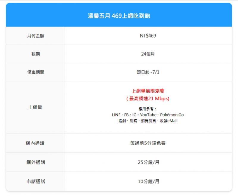 中華電信宣佈「469 上網吃到飽」延長至七月!網友回應這樣說 | 自由電子報 3C科技