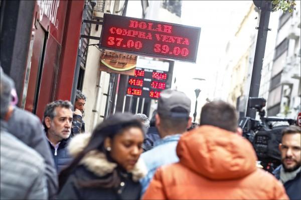 阿根廷金融危機 新興市場債基金大虧損 | 自由財經