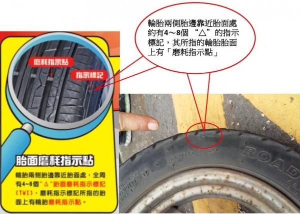 機車輪胎胎紋7月1日起納入檢驗 違者不可申領牌照 - 生活 - 自由時報電子報
