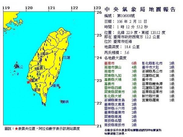 一夜數震!台南最大震度6級 全台3傷送醫 - 生活 - 自由時報電子報