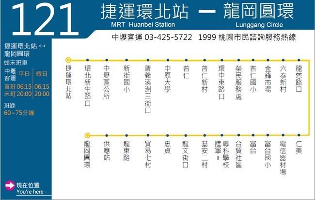 「112捷運環北站-龍岡圓環」市區公車 16日起試營運3個月 - 桃園市 - 自由時報電子報