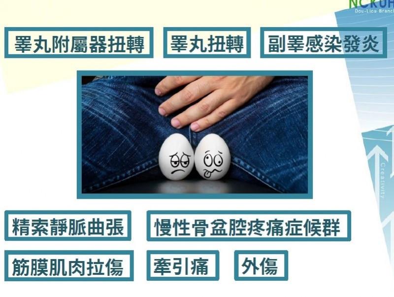 「蛋蛋」的危機! 精索扭轉若未即時處理恐須切除 - 生活 - 自由時報電子報
