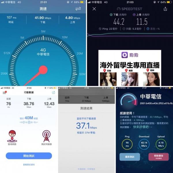 499一窩蜂擠壓頻寬? 網友稱中華變超慢 其他家網速變快 - 生活 - 自由時報電子報