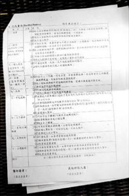 9醫師 販賣不實巴氏量表 - 生活 - 自由時報電子報