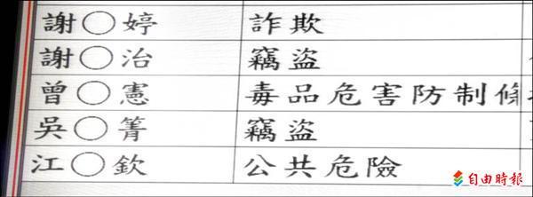 名嘴江岷欽 酒駕撞車 - 社會 - 自由時報電子報