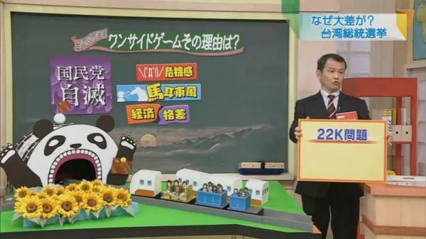 NHK講解臺灣大選 網友:日記者比KMT了解臺灣人心和敗因 - 政治 - 自由時報電子報