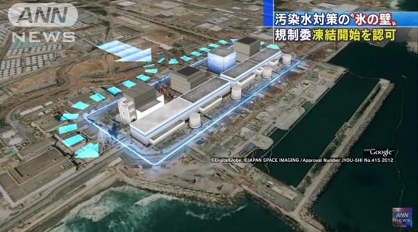 福島核電廠將啟動「冰牆」計畫 阻絕地下水 - 國際 - 自由時報電子報