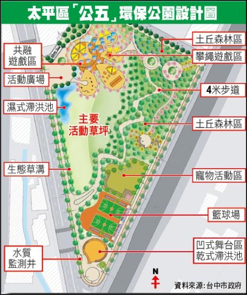臺中太平垃圾山 將打造花博級公園 - 地方 - 自由時報電子報