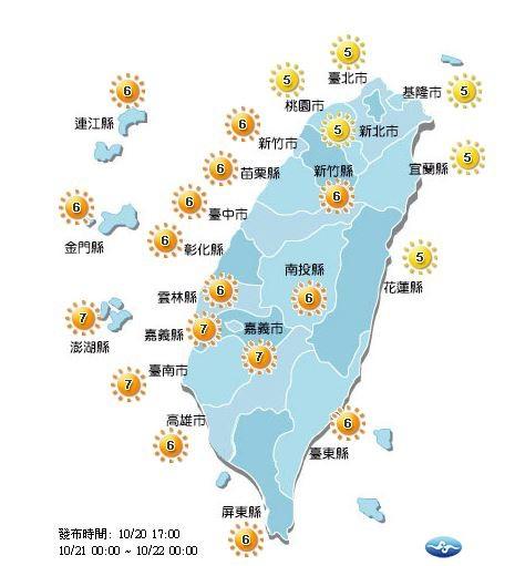 週一全臺多雲至晴!中南部高溫上看31度 雙颱影響輕微 - 生活 - 自由時報電子報