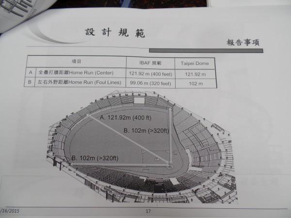根據北市府資料,遠雄提出的大巨蛋尺吋與IBAF比較。 (記者郭安家翻攝)