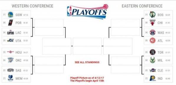 NBA季後賽開打 今日賽事預告與轉播 - 自由體育