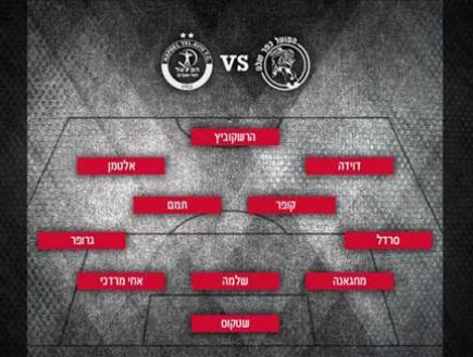 (Courtesy of the official website of Hapoel T.
