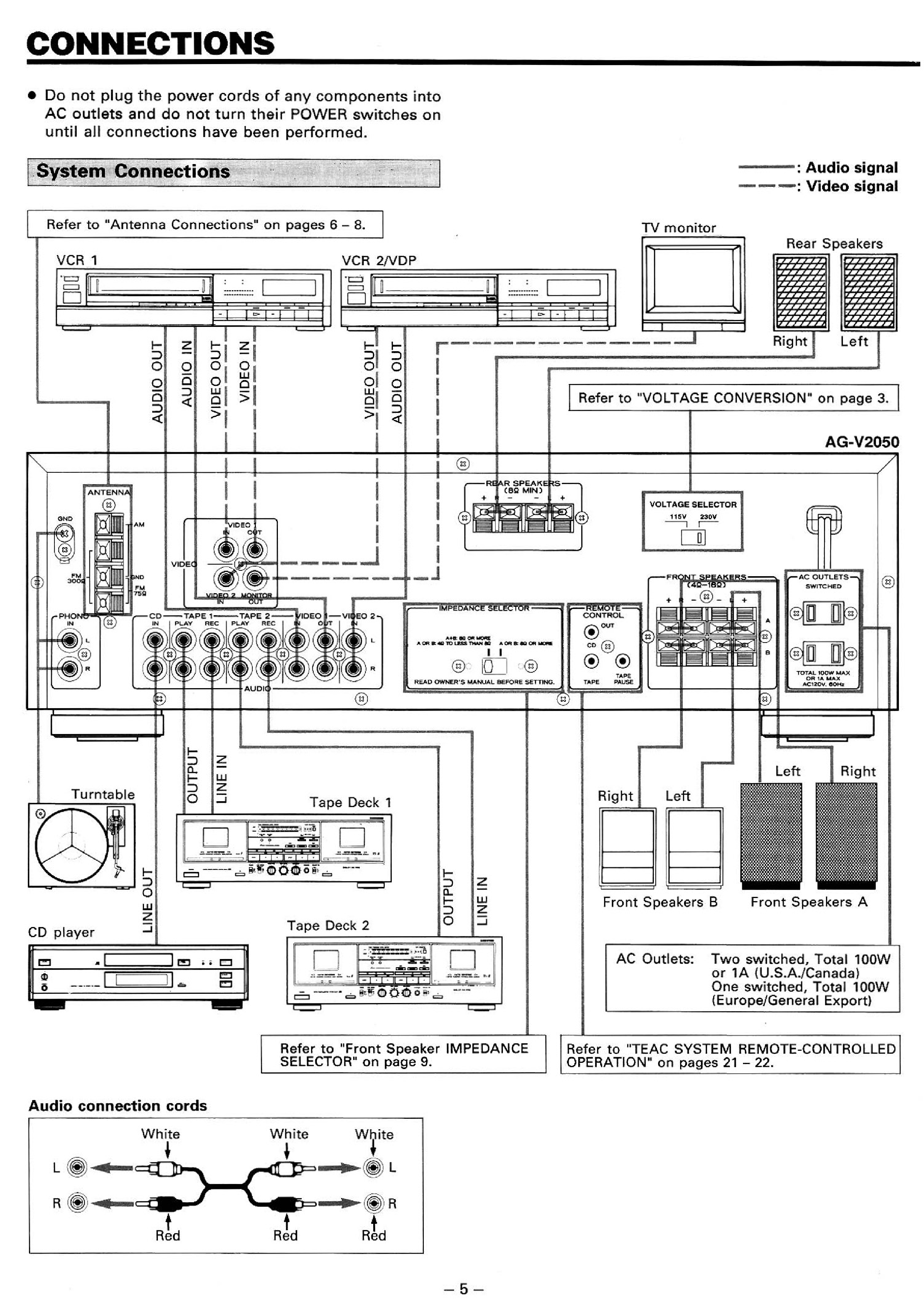TEAC OWNERS MANUALS - Auto Electrical Wiring Diagram