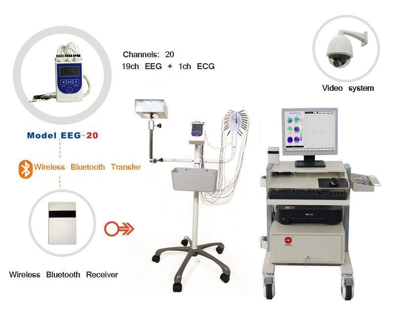 19-channel EEG system - Type-C Nation7128W - Shanghai NCC Medical - for ambulatory monitoring / with polysomnography / with evoked potential ...