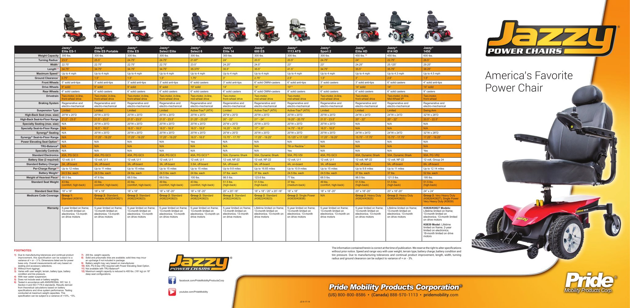 jazzy power chairs banquet chair covers wholesale in malaysia pride pdf catalogs technical documentation 1 2 pages