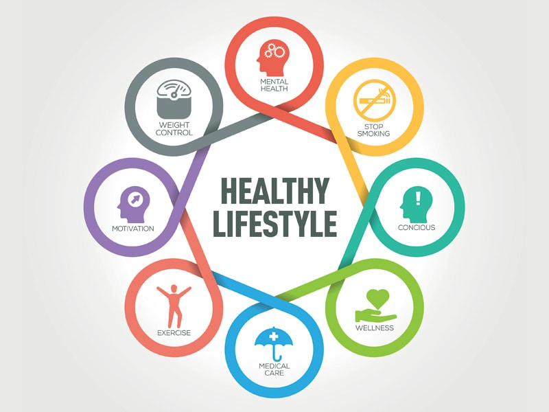 Do You Recommend Lifestyle Changes To Your Patients?