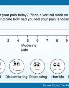 Figure also pain in malignant hematology rh medscape